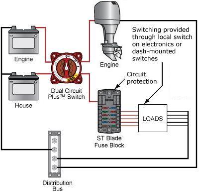Remarkable Circuit Breaker Vs Fuse Box Basic Electronics Wiring Diagram Wiring Cloud Gufailluminateatxorg