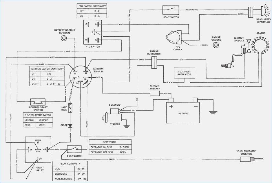 [GJFJ_338]  DX_4754] John Deere L110 Wiring Diagram Schematic Wiring | John Deere Wiring Diagrams Free |  | Www Mohammedshrine Librar Wiring 101
