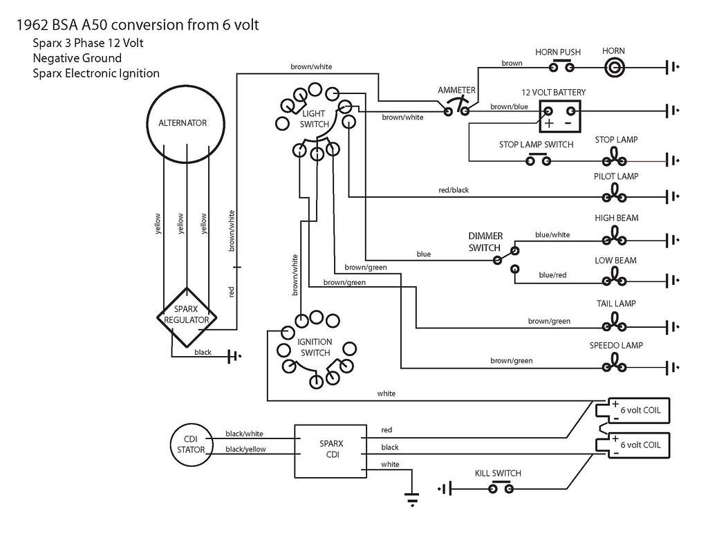 Mc 2096  Bsa Wiring Diagram Schematic Wiring