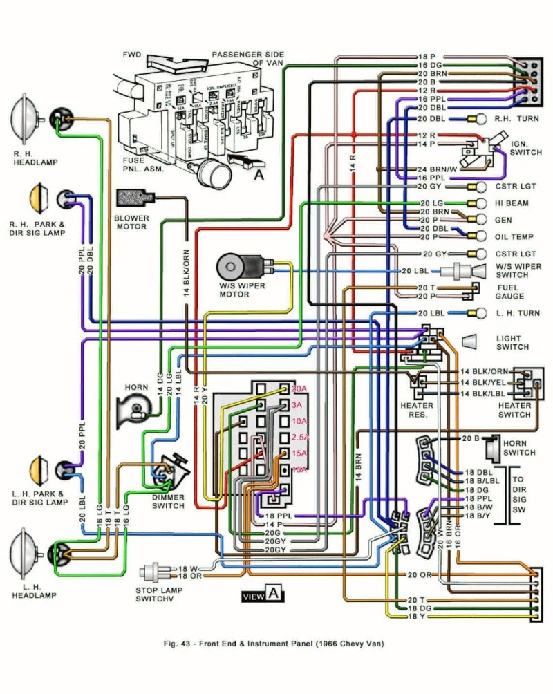 cj jeep wiring harness painless wiring diagram 1974 cj5 jeep dat wiring diagrams jeep cj7 wire harness painless wiring diagram 1974 cj5 jeep
