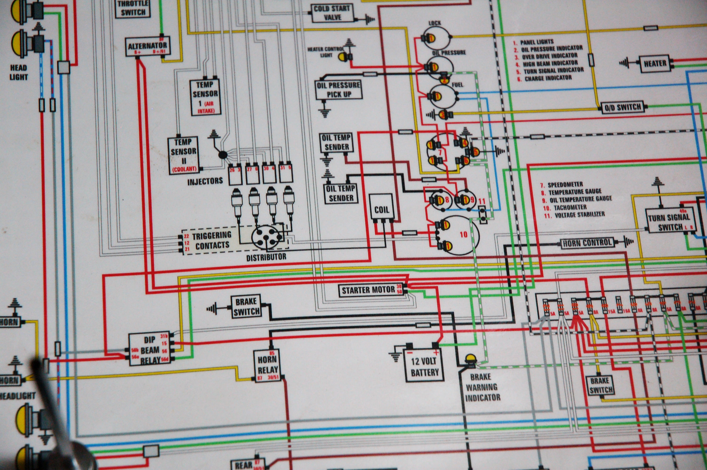 Groovy Painless Wiring Harness Instructions Basic Electronics Wiring Diagram Wiring Cloud Rdonaheevemohammedshrineorg