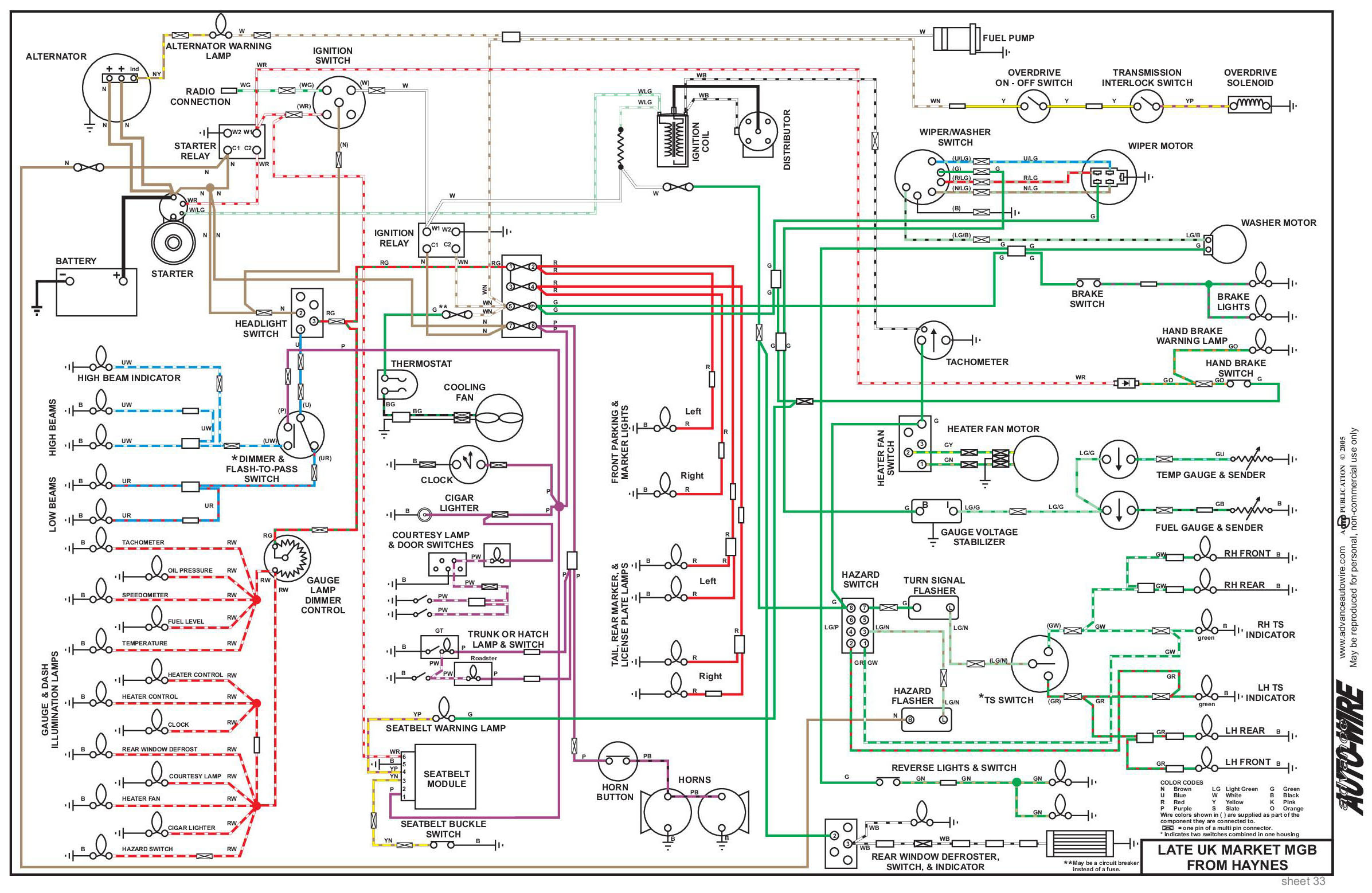 mgb wiring diagram symbols mo 8485  this picture is a preview of bentley mg b car wiring  preview of bentley mg b car wiring