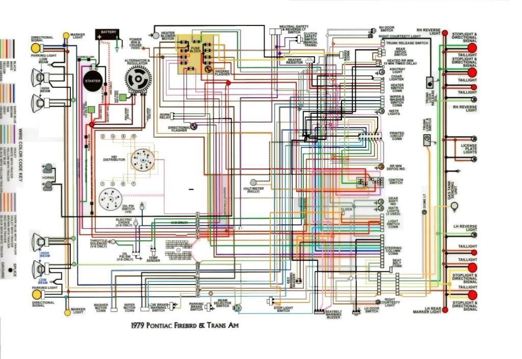 Astonishing 77 Trans Am Wiring Diagram Wiring Diagram Data Wiring Cloud Ittabisraaidewilluminateatxorg