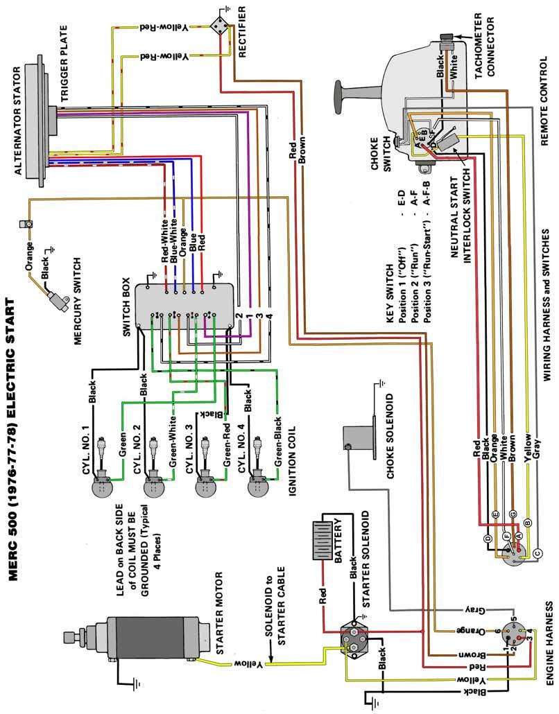 Stupendous Merc 850 Wiring Diagram Wiring Diagram Wiring Cloud Xortanetembamohammedshrineorg