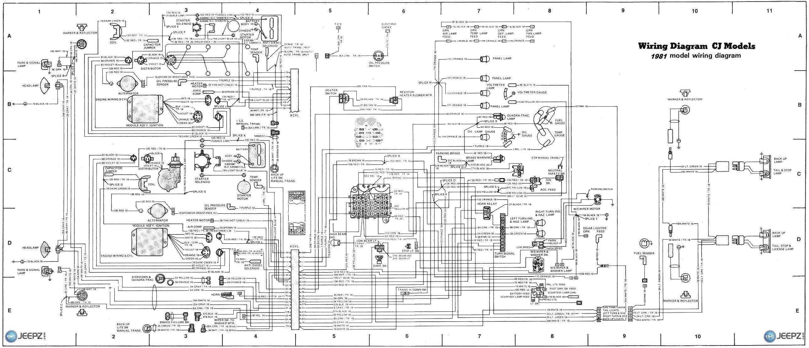 Sensational Cj7 Painless Wiring Diagram Online Wiring Diagram Wiring Cloud Overrenstrafr09Org