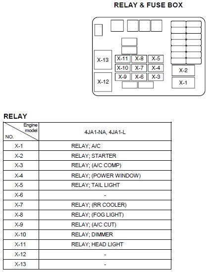 GE_8006] Isuzu Crosswind Fuse Box Wiring Diagram | Isuzu Crosswind Fuse Box |  | Isop Aidew Illuminateatx Librar Wiring 101