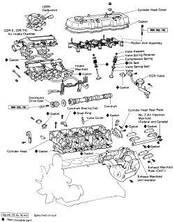 BM_8017] Toyota 22R Engine Lubrication Diagram Free DiagramWww Mohammedshrine Librar Wiring 101