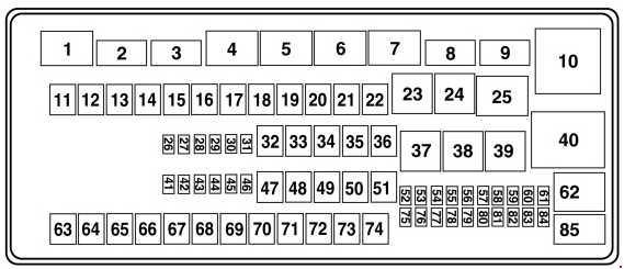 Miraculous 1991 E350 Fuse Box Diagram Basic Electronics Wiring Diagram Wiring Cloud Rineaidewilluminateatxorg