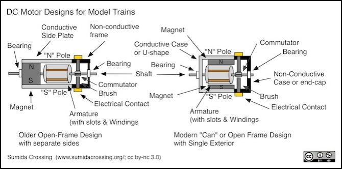 Swell Dc Electric Motors Wiring Diagrams Diagram Data Schema Wiring Cloud Itislusmarecoveryedborg