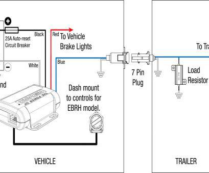 [QNCB_7524]  Hopkins Brake Controller Wiring Diagram - Wiring Diagrams | Impulse Trailer Brake Wiring Diagram |  | karox.fr