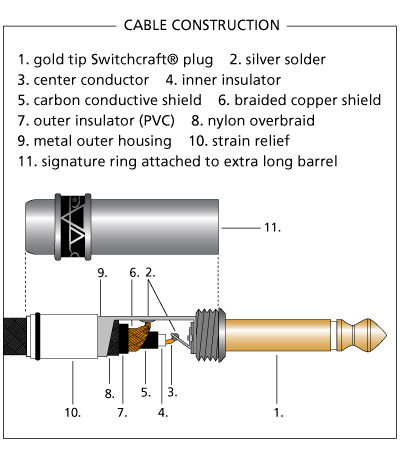 instrumental cable wiring diagram  schematic wiring diagram