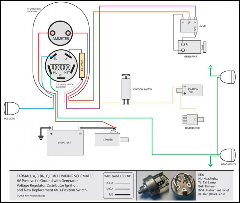 Farmall H Tractor Wiring Diagram - Wiring Diagram All work-about -  work-about.huevoprint.itHuevoprint