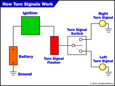 NB_3252] Simple Turn Signal Diagram Download Diagram   Turn Signal Schematic Diagram      Bapap Hendil Mohammedshrine Librar Wiring 101