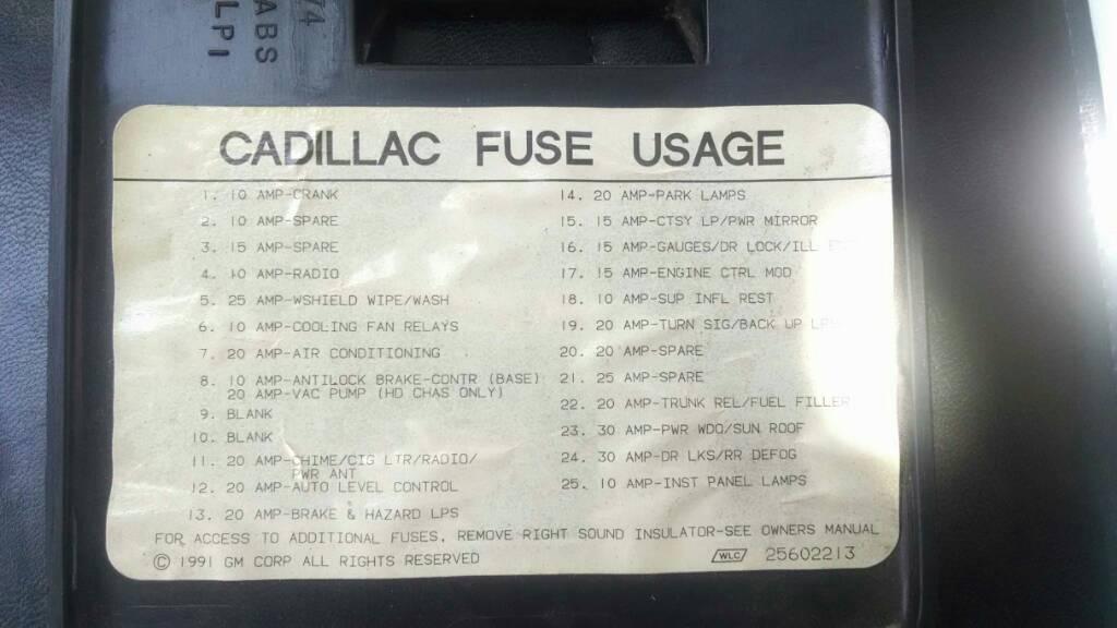 [DIAGRAM_38ZD]  Cadillac Allante Fuse Box - 89 F250 Headlight Wiring Diagram for Wiring  Diagram Schematics | Cadillac Allante Fuse Box |  | jarwo-sopo-7.adateoriafemminista.it