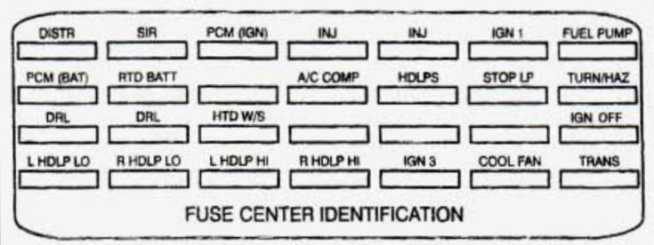 1990 cadillac deville fuse box for xw 5959  1992 cadillac eldorado fuse box diagram  1992 cadillac eldorado fuse box diagram
