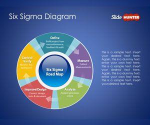 Fabulous Free Six Sigma Diagram For Powerpoint Presentations Wiring Cloud Staixaidewilluminateatxorg