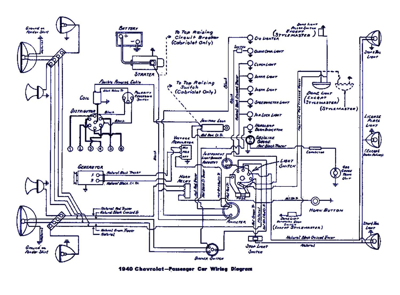 AB_2666] 36 Volt Melex Wiring Diagram Battery Wiring Diagram   Workhorse Wiring Diagrams      Llonu Tivexi Mohammedshrine Librar Wiring 101
