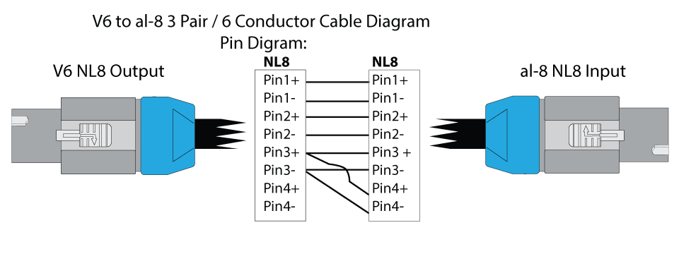 Prime Line Array Wiring Diagram Wiring Diagram Database Wiring Cloud Genionhyedimohammedshrineorg