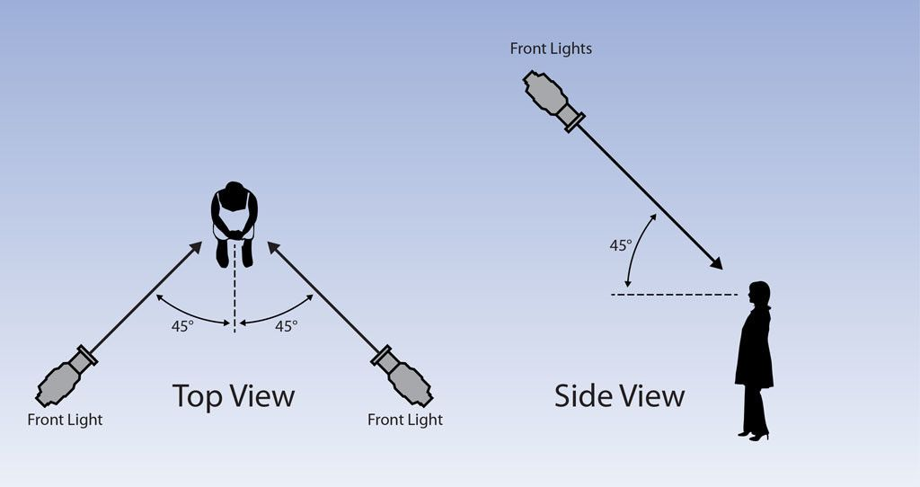 Fine Mccandless Method Lighting Presentation Stage Lighting Design Wiring Cloud Loplapiotaidewilluminateatxorg