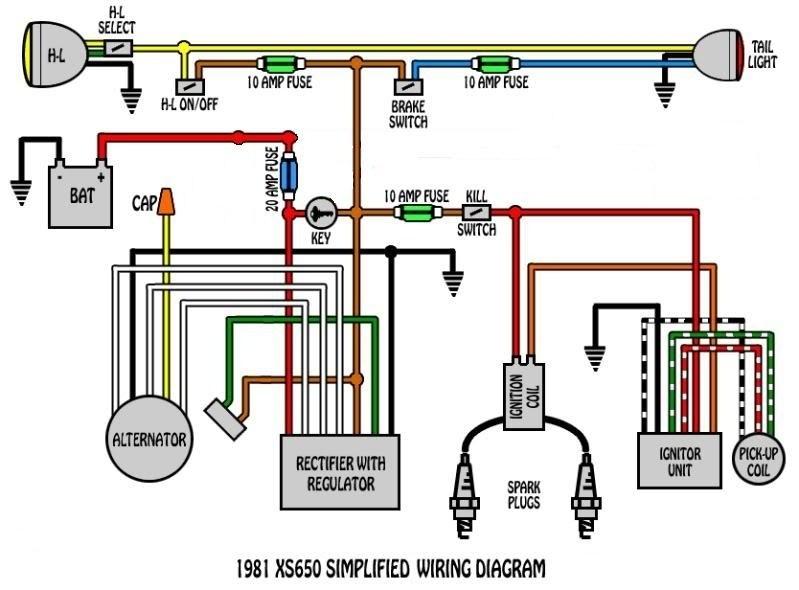 Cb750f Wiring Diagram - Honda Cb750 Wiring Diagram Color for Wiring Diagram  SchematicsWiring Diagram Schematics