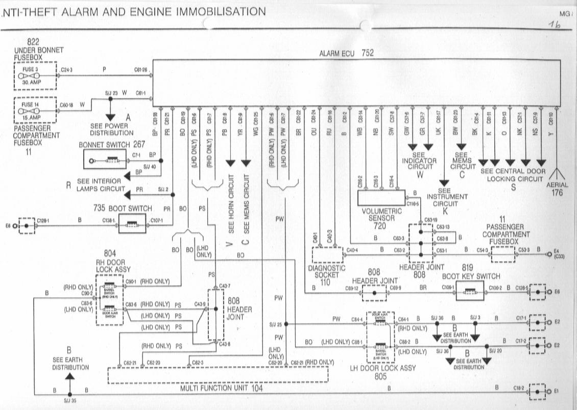 ZD_1034] Adapted Mgf Wiring Diagram To Incorporate Mg Rv8 Pektron  IntermittentGious Anist Caci Semec Itis Mohammedshrine Librar Wiring 101