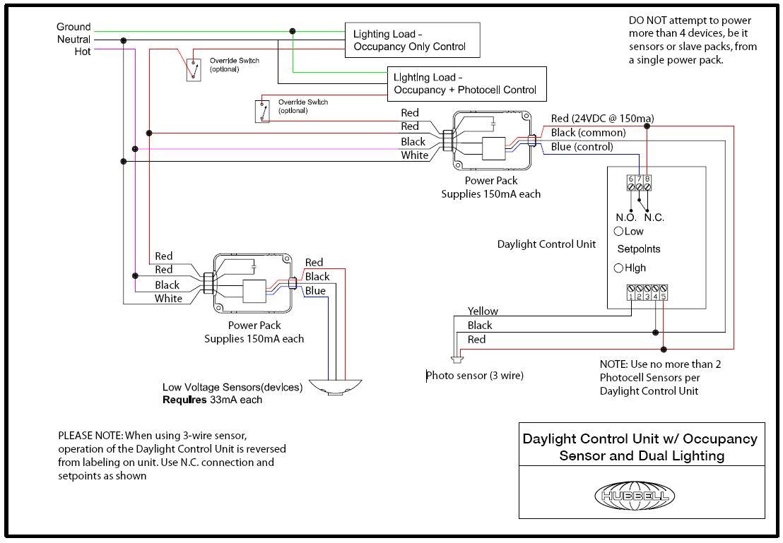 sm_9890] leviton pr180 wiring diagram free diagram  ogeno dome mohammedshrine librar wiring 101