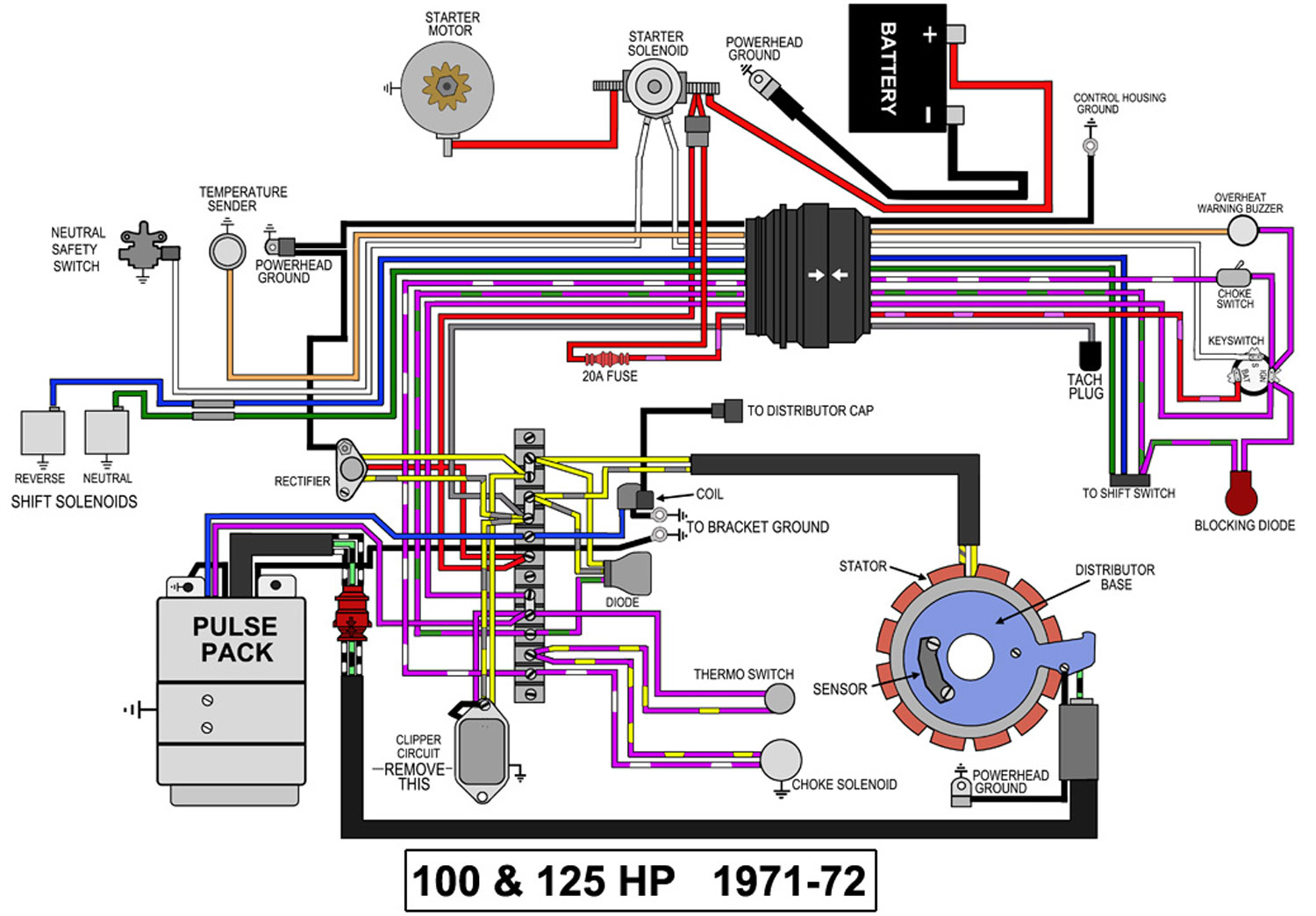 Evinrude Wiring Diagram Outboards from static-resources.imageservice.cloud