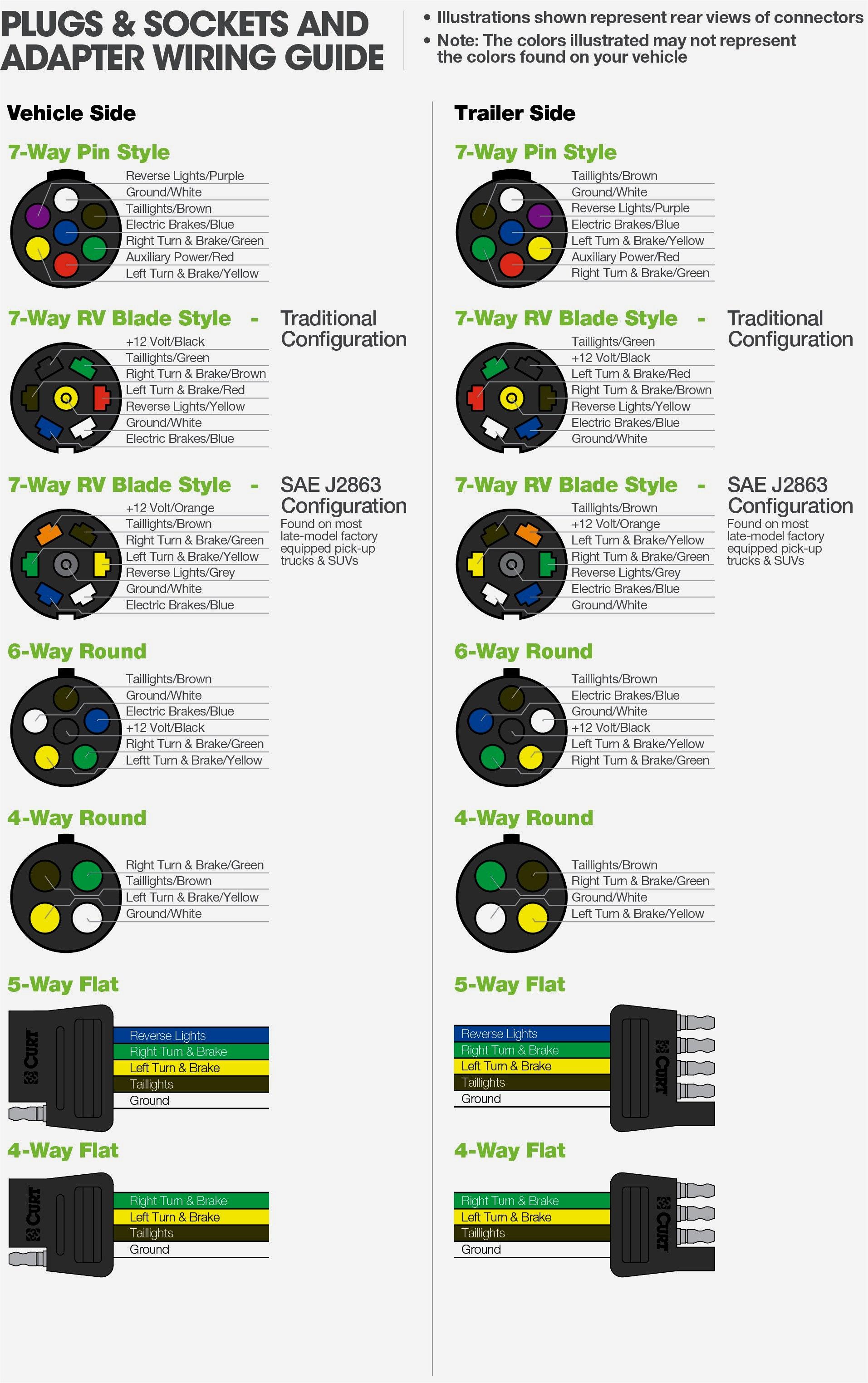 [DIAGRAM_38EU]  Zieman Trailer Wiring Diagram | Zieman Trailer Wiring Diagram |  | Wiring Database