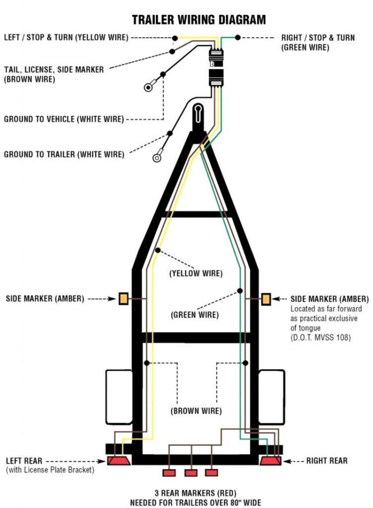 ec4581 4 pole trailer wiring schematic wiring