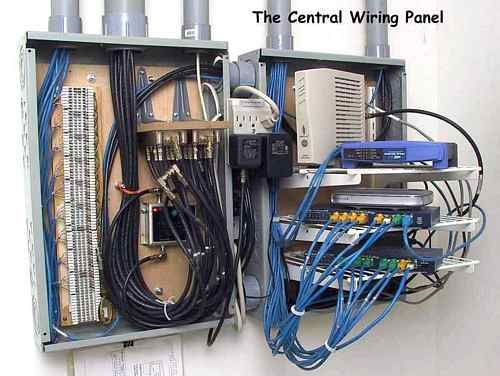 Pleasant Structured Wiring How To Wire Your Own Home Network Video And Wiring Cloud Onicaalyptbenolwigegmohammedshrineorg