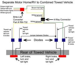 3 Wire Tail Light Wiring Diagram from static-resources.imageservice.cloud
