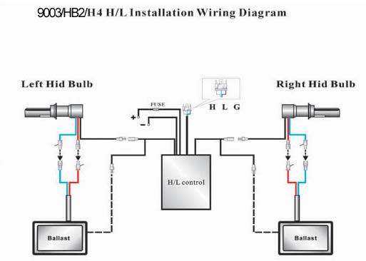 H4 Hid Wiring Diagram