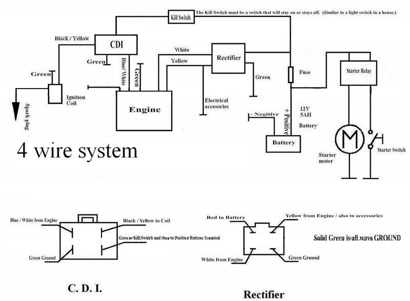 redcat wiring diagram zg 9630  kazuma 50 atv wiring diagram wiring diagram  kazuma 50 atv wiring diagram wiring diagram