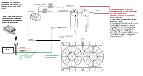 1068 Wiring Diagram Spal Fans Wiring Diagram White Jaguars Tukune Jeanjaures37 Fr