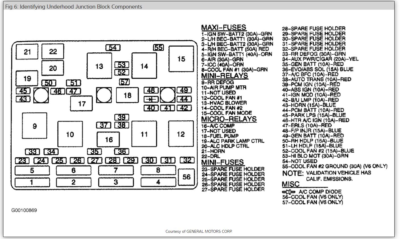 [SCHEMATICS_43NM]  Fuse Box Diagram 1999 Malibu - Sears Garden Tractor Wiring Diagram for  Wiring Diagram Schematics   2015 Malibu Fuse Box Diagram      Wiring Diagram Schematics