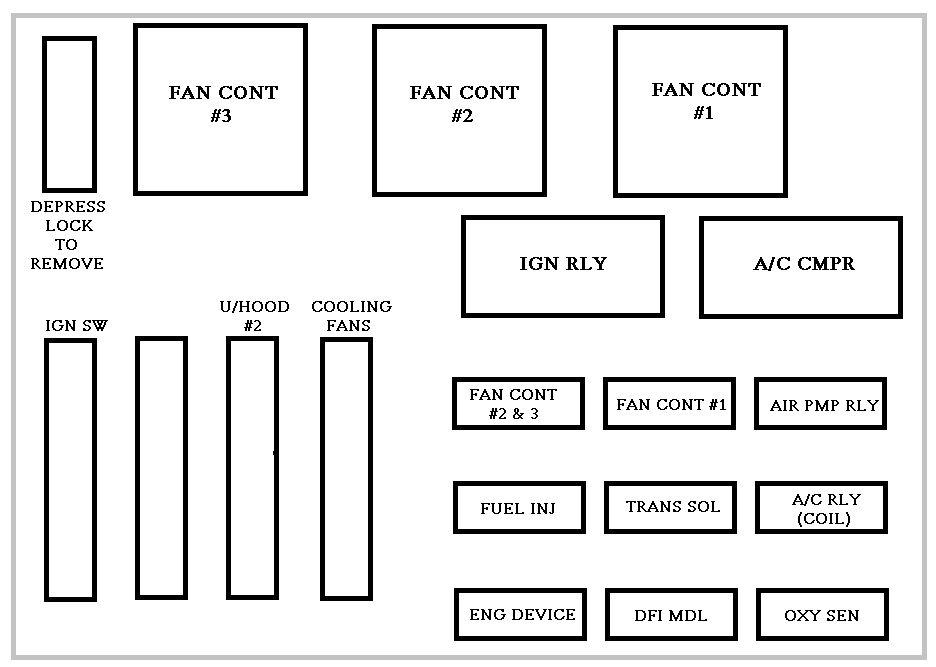 Sensational 2002 Chevy Impala Starter Wiring Diagram Basic Electronics Wiring Wiring Cloud Icalpermsplehendilmohammedshrineorg
