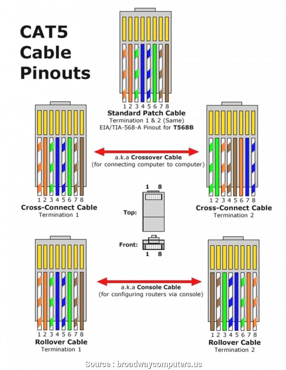 TK_0073] Rj45 Wiring Standards T1 Free DiagramStaix Bocep Mohammedshrine Librar Wiring 101