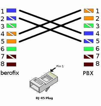 HE_0235] T1 Rj 48C Wiring Diagram Wiring DiagramPhae Endut Blikvitt Librar Wiring 101
