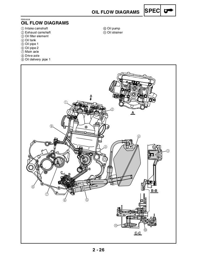 free wiring schematic 2005 yfz my 8569  yamaha yfz 450 engine diagram all about wiring diagrams  my 8569  yamaha yfz 450 engine diagram