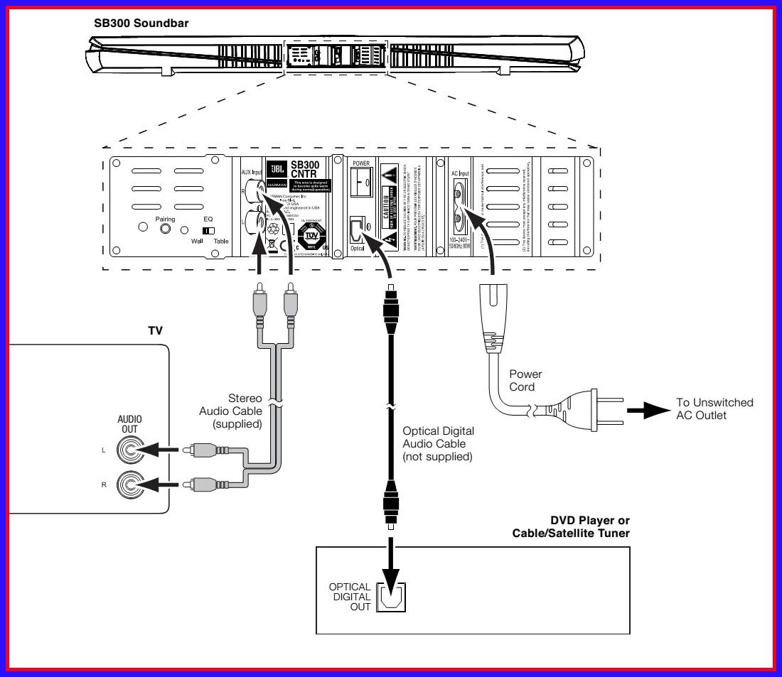 NA_1055] Vdp Sound Bar Wiring Diagram Free DiagramOtene Omen Dhjem Unbe Unde Indi Sapebe Mohammedshrine Librar Wiring 101