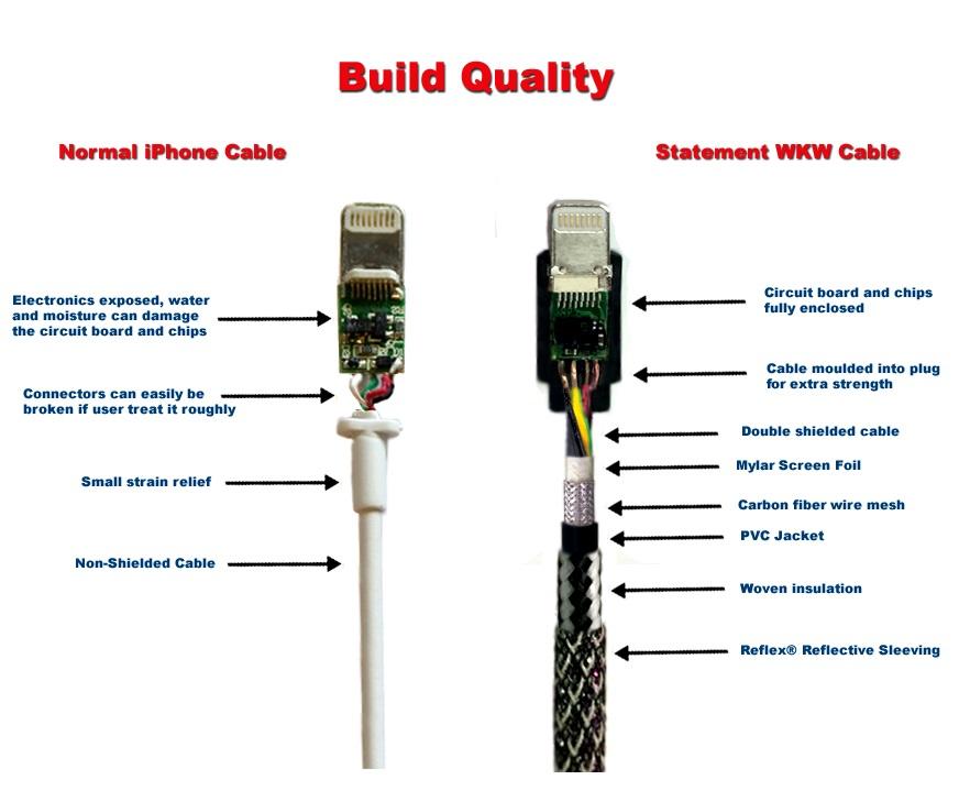 se_3039] iphone 5 usb wiring diagram iphone charger plug wiring diagram  free diagram  kweca atolo lopla anth bepta mohammedshrine librar wiring 101