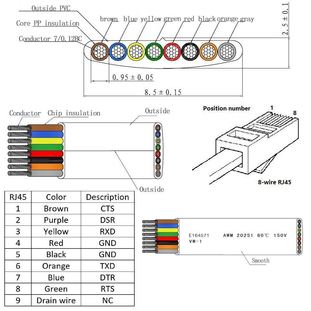 cisco console cable wiring diagram 3550 ab 9234  rj45 db9 cisco console cable wiring diagram  rj45 db9 cisco console cable wiring diagram