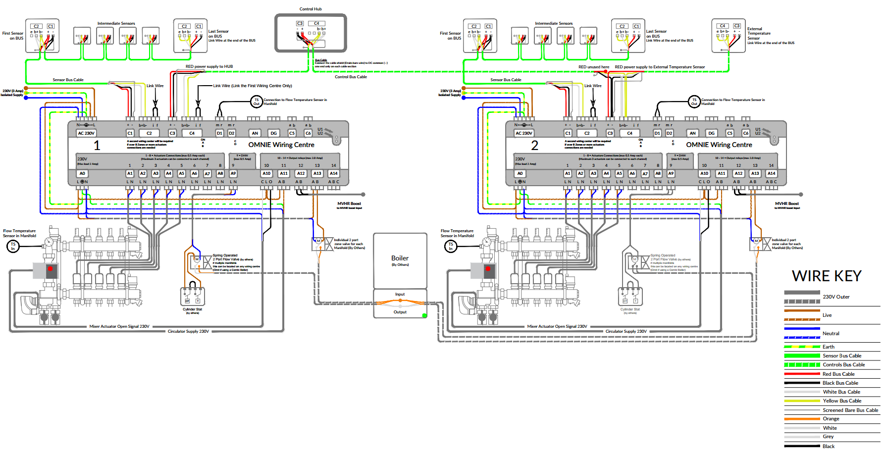 Xr 9540 Underfloor Heating Wiring Diagrams Wiring Diagram