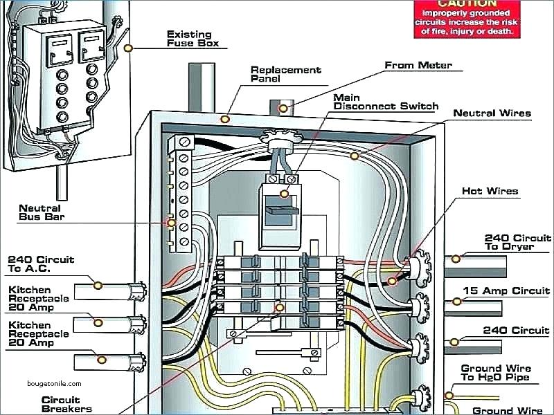 Fuse Box Transfer Switch Wiring Diagram Range Data A Range Data A Disnar It