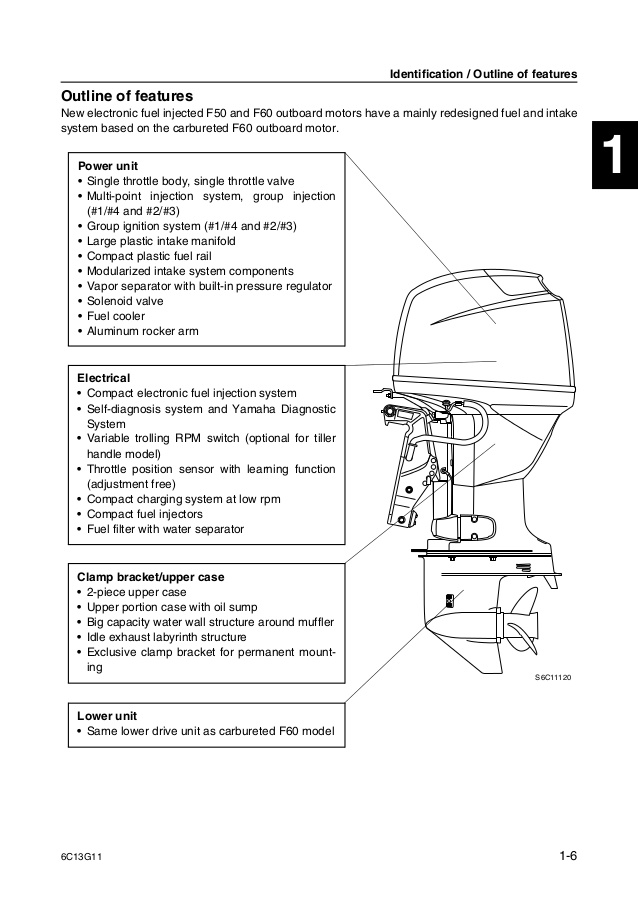 Magnificent Yamaha Outboard F50 Feht Service Repair Manual Sn1000001 Wiring Cloud Ittabisraaidewilluminateatxorg