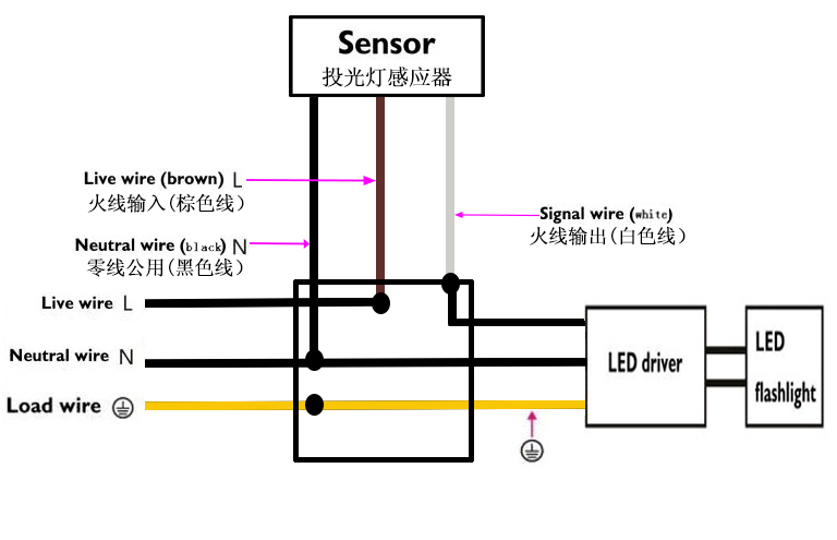 wiring diagrams for security lighting vr 9479  lighting pir wiring diagram  vr 9479  lighting pir wiring diagram