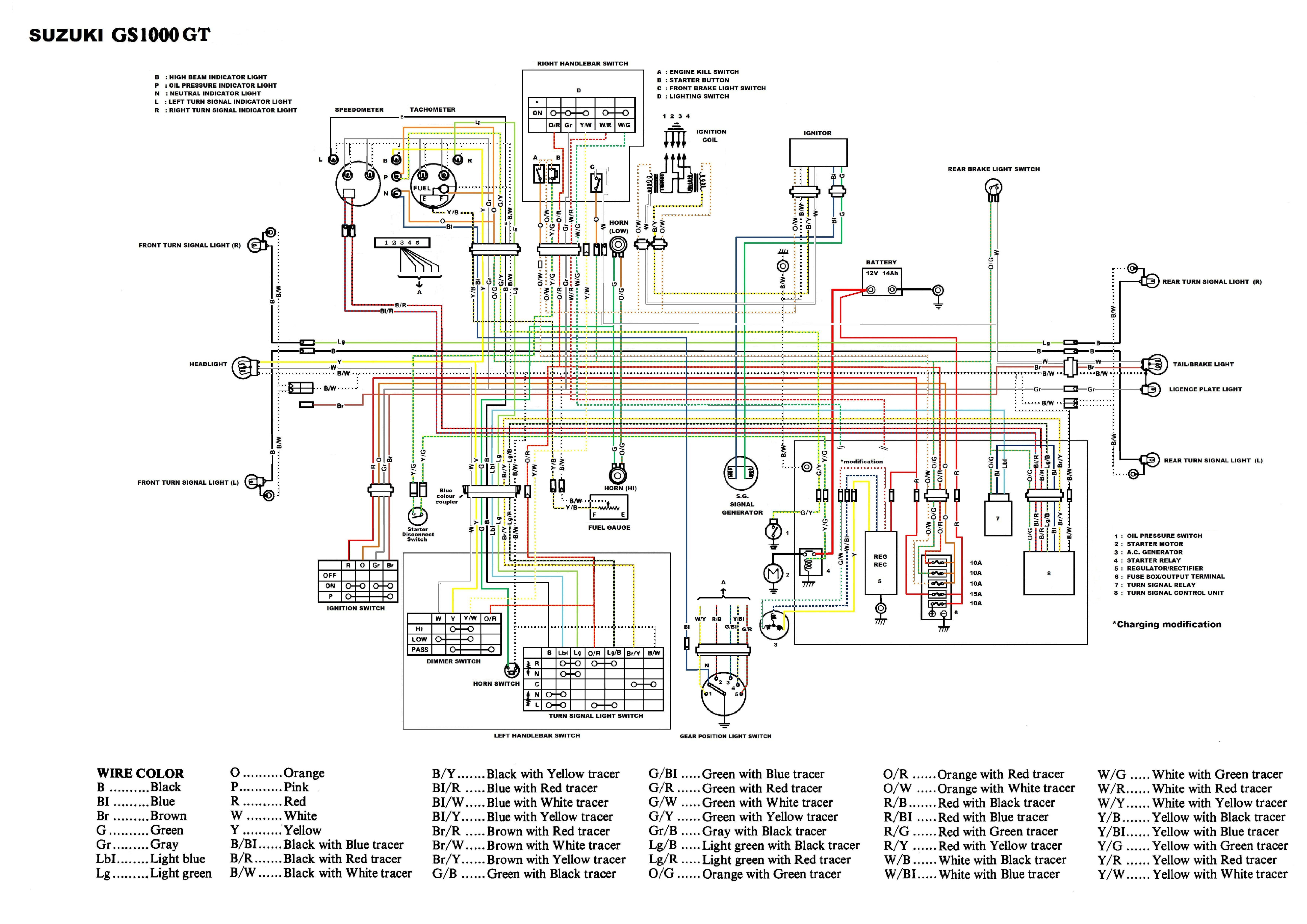[TBQL_4184]  XR_6826] 1978 Suzuki Gs750 1981 Suzuki Gs1000 Wiring Diagram Suzuki Dr 650  2009 Schematic Wiring   Wiring Diagram For A 1977 Suzuki 550      Venet Rious Umng Rect Mohammedshrine Librar Wiring 101