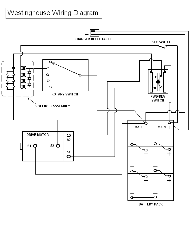Westinghouse 77021 Wiring Diagram - Whizzer Wiring Diagram -  power-poles.yenpancane.jeanjaures37.fr [ 1027 x 800 Pixel ]