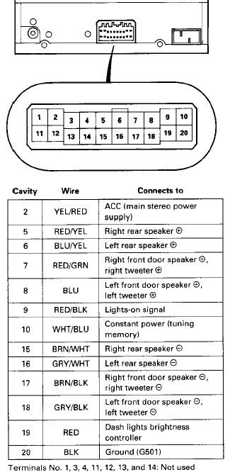Superb 1998 Honda Cr V Stereo Wiring Wiring Diagram Wiring Cloud Monangrecoveryedborg