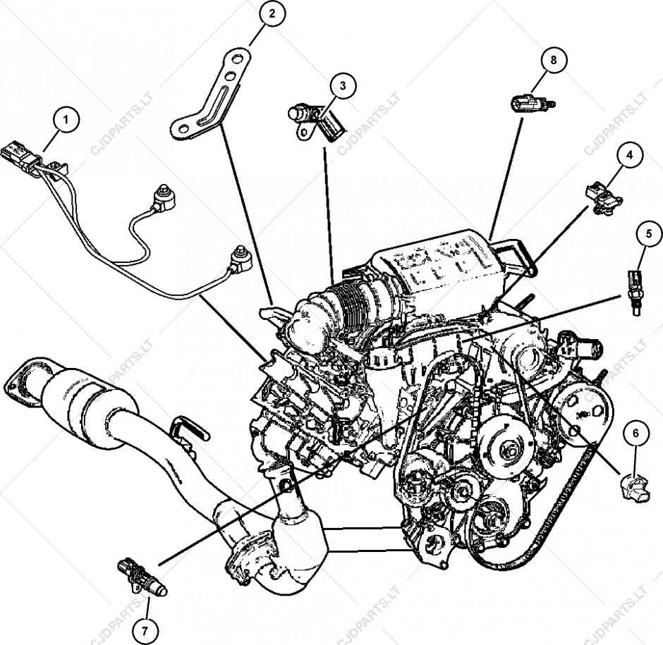 Jeep 3 7l Engine Diagram - Wiring Diagram Perform stem-exposure -  stem-exposure.duetorrienuraghi.itduetorrienuraghi.it